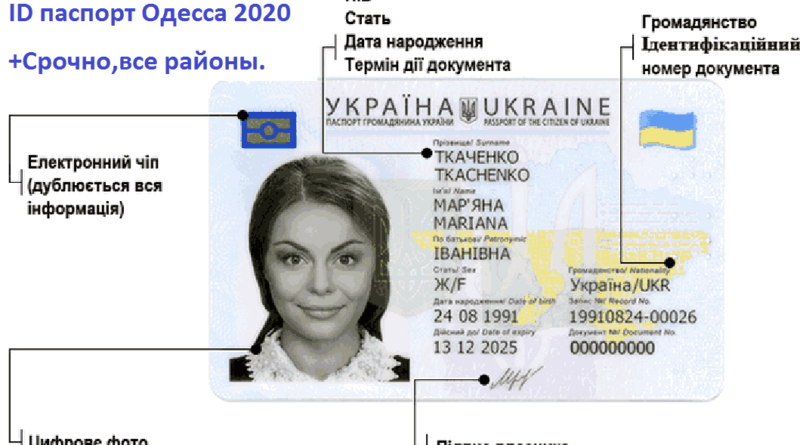 ID паспорт Одесса 2020